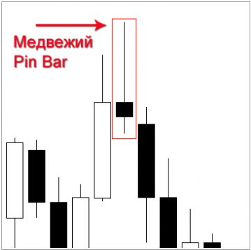 Pin-bar2