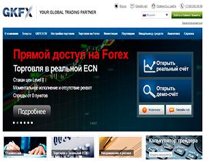 Лучшие советы для торговли на рынке форекс